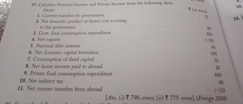 15. Calculate National Income and Private Income from the following data: R (in crores) 25 Items 1. Current transfers by government 18. 2. Net domestic product at factor cost accruing to the government 90 200 -50 3. Govt. final consumption expenditure 4. Net exports 5. National debt interest 6. Net domestic capital formation 7. Consumption of fixed capital 8. Net 60 100 30 factor income paid to abroad 20 600 9. Private final consumption expenditure 10. Net indirect tax 11. Net current transfers from abroad 40 (-)10 775 crores] (Foreign 200 [Ans. (i) 790 crores, ( ii) 8)