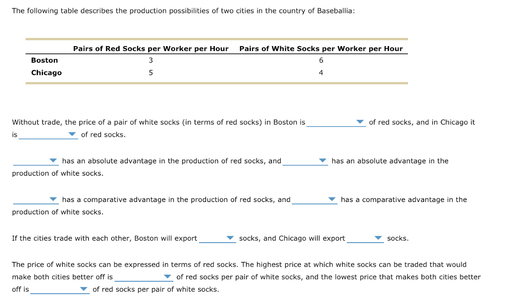 The following table describes the production possibilities of two cities in the country of Baseballia Pairs of Red Socks per Worker per Hour Pairs of White Socks per Worker per Hour Boston Chicago 5 4 Without trade, the price of a pair of white socks (in terms of red socks) in Boston is, is of red socks, and in Chicago it of red socks. has an absolute advantage in the production of red socks, and has an absolute advantage in the production of white socks. has a comparative advantage in the production of red socks, and has a comparative advantage in the production of white socks. If the cities trade with each other, Boston will export socks, and Chicago will export socks. The price of white socks can be expressed in terms of red socks. The highest price at which white socks can be traded that would make both cities better off is off is of red socks per pair of white socks, and the lowest price that makes both cities better of red socks per pair of white socks.