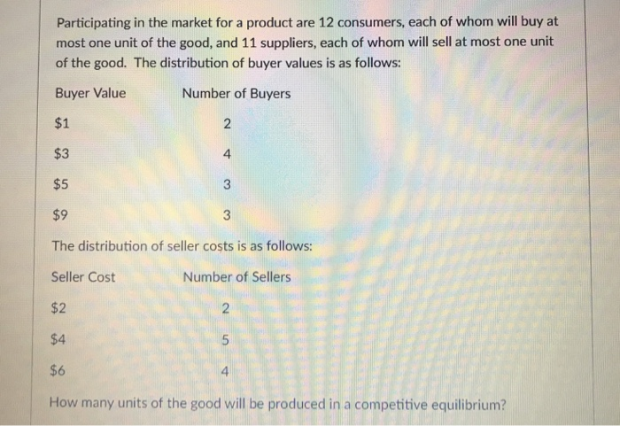 Participating in the market for a product are 12 consumers, each of whom will buy at most one unit of the good, and 11 suppliers, each of whom will sell at most one unit of the good. The distribution of buyer values is as follows: Buyer Value $1 Number of Buyers $3 4 $5 $9 3 The distribution of seller costs is as follows Seller Cost Number of Sellers $2 $4 $6 4 How many units of the good will be produced in a competitive equilibrium?