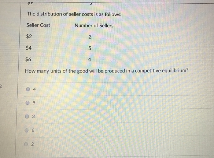 The distribution of seller costs is as follows: Seller Cost $2 $4 $6 How many units of the good will be produced in a competitive equilibrium? Number of Sellers 4 0 3 O 2