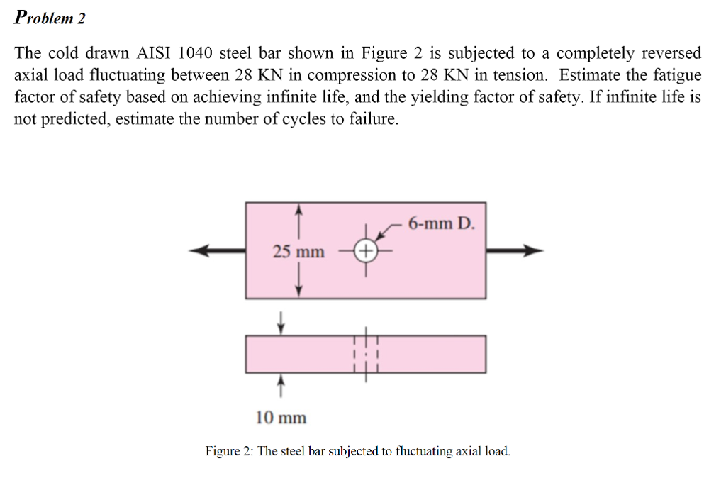Problem 2 The cold drawn AISI 1040 steel bar shown in Figure 2 is subjected to a completely reversed axial load fluctuating between 28 KN in compression to 28 KN in tension. Estimate the fatigue factor of safety based on achieving infinite life, and the yielding factor of safety. If infinite life is not predicted, estimate the number of cycles to failure. 6-mm D 25 mm+ 10 mm Figure 2: The steel bar subjected to fluctuating axial load.