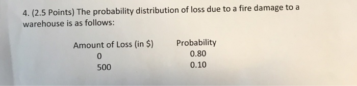 4. (2.5 Points) The probability distribution of loss due to a fire damage to a warehouse is as follows: Amount of Loss (in $) 0 500 Probability 0.80 0.10