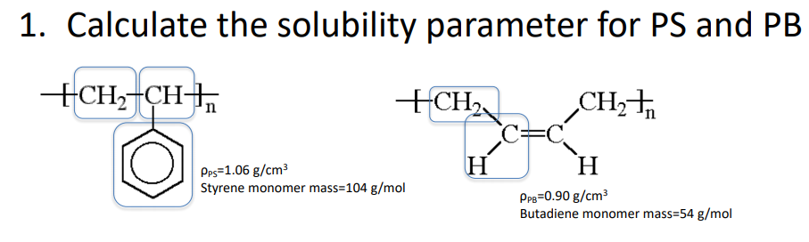 1. Calculate the solubility parameter for PS and PB Pps-1.06 g/cm3 Styrene monomer mass-104 g/mol PpB-0.90 g/cm3 Butadiene mo