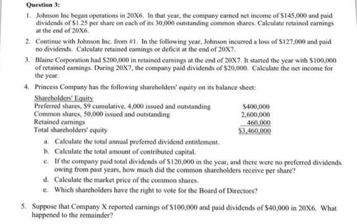 Question 3: 1. Johnson Inc began operations in 20X6. In that year, the company earned net income of S145,000 and paid dividends of $1.25 per share on each of its 30,000 outstanding common shares. Calculate retained earnings at the end of 20X6 Continue with Johnson Inc. from #1. In the following year, Johnson incurred a loss of $127,000 and paid no dividends. Calculate retained eanings or deficit at the end of 20X7 2. 3. Blaine Corporation had $200,000 in retained eamings at the end of 20X7. It started the year with $100,000 of retained eamings. During 20X7, the company paid dividends of $20,000. Calculate the net income for the year 4. Princess Company has the following shareholders equity on its balance sheet Preferred shares, S9 cumulative, 4,000 issued and outstanding Common shares, 50,000 issued and outstanding Retained earnings Total shareholders equity $400,000 2,600,000 460,000 3,460,000 Calculate the total annual preferred dividend entitlement. Calculate the total amount of contributed capital If the company paid total dividends of S120,000 in the year, and there were no preferred dividends owing from past years, how much did the common shareholders receive per share? a. b. c. d. Calculate the market price of the common shares. e. Which shareholders have the right to vote for the Board of Directors? 5. Suppose that Company X reported earnings of $100,000 and paid dividends of $40,000 in 20X6. What happened to the remainder?