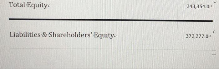 Total Equity 243,354.0 Liabilities & Shareholders Equity. 19 372,277.0