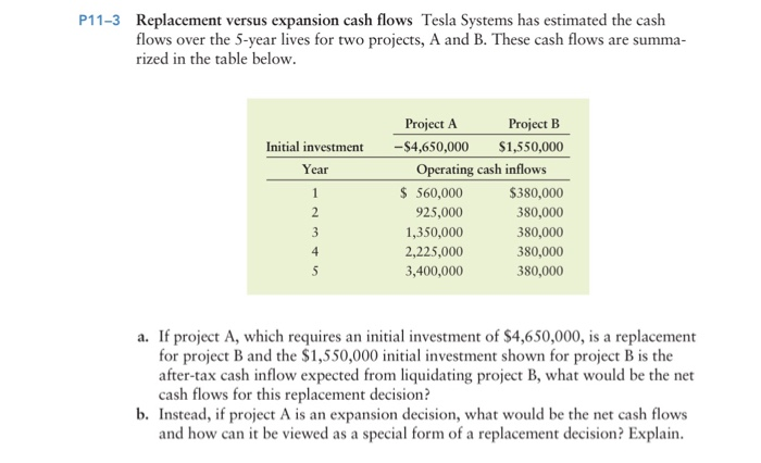 Replacement versus expansion cash flows Tesla Systems has estimated the cash flows over the 5-year lives for two projects, A and B. These cash flows are summa rized in the table below. P11-3 Project A Project B $1,550,000 l investment $4,650,000 Year Operating cash inflows 560,000 925,000 1,350,000 2,225,000 3,400,000 $380,000 380,000 380,000 380,000 380,000 4 a. If project A, which requires an initial investment of $4,650,000, is a replacement for project B and the $1,550,000 initial investment shown for project B is the after-tax cash inflow expected from liquidating project B, what would be the net cash flows for this replacement decision? b. Instead, if project A is an expansion decision, what would be the net cash flows and how can it be viewed as a special form of a replacement decision? Explain