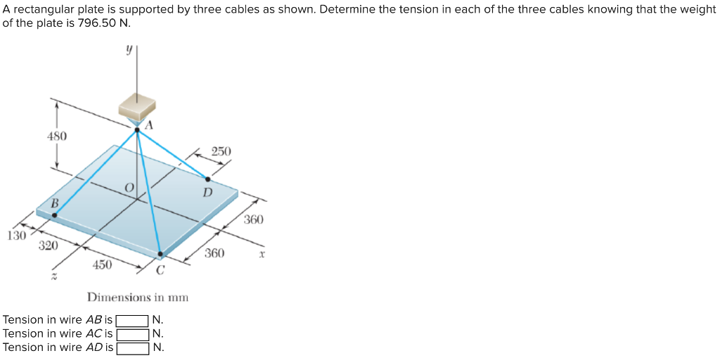 A rectangular plate is supported by three cables as shown. Determine the tension in each of the three cables knowing that the weight of the plate is 796.50 N 480 250 360 130 320 360 x Dimensions in mm Tension in wire AB is Tension in wire AC is Tension in wire AD is N. N. N.
