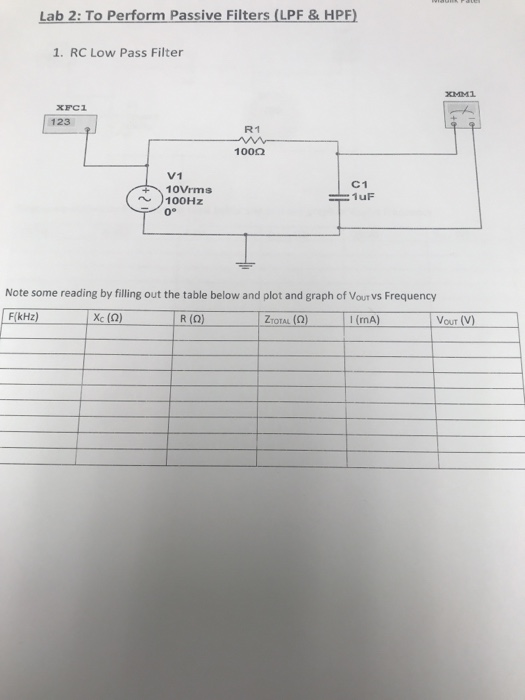 Lab 2: To Perform Passive Filters (LPF& HPF) 1. RC Low Pass Filter XMM1 XFC1 123 R1 1 00Ω V1 10Vrms C1 100Hz =1uF 0° Note some reading by filling out the table below and plot and graph of Vour vS Frequency F(kHz) Xc (Q) R (Q) ZTOTAL (Q)(mA) VOuT (V)