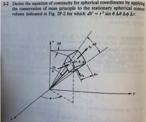 Derive the equation of continuity for spherical coordinates by applying the conservation of mass principle to the stationary spherical control volume indicated in Fig. 2P-2 for which dV-r2 sin θ ΔθΔφ Δ r 2-2 A0 Ar