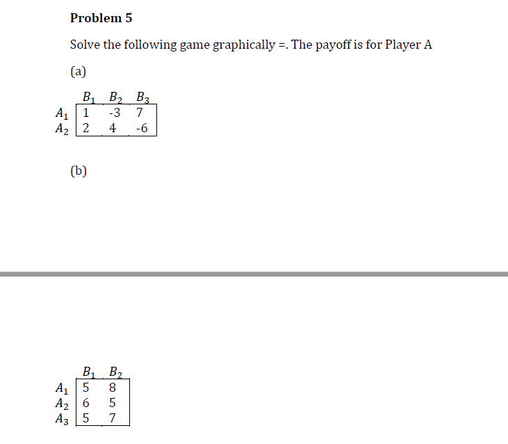 Problem 5 Solve the following game graphicallyTe payoff is for Player A B1 B2 B3 A1 1 3 7 A2 2 A6 B, B, A1 5 8 A3 5 7