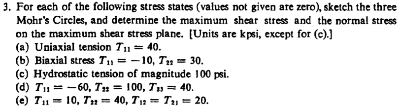 "3. For each of the following stress states (values not given are zero), sketch the three Mohrs Circles, and determine the maximum shear stress and the normal stress on the maximum shear stress plane. [Units are kpsi, except for (c).] (a) Uniaxial tension Tu- 40. (b) Biaxial stress T1,--10, Tu--30. (c) Hydrostatic tension of magnitude 100 psi. (d) T,,--60, T"" = 100, T"" = 40. (e) T11-10, T"" 40, T12 T. = 20."