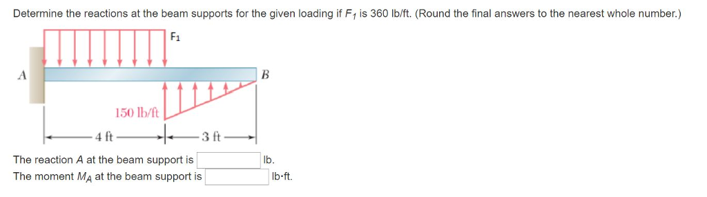 Determine the reactions at the beam supports for the given loading if F1 is 360 lb/ft. (Round the final answers to the nearest whole number.) F1 150 lb/ft 4t The reaction A at the beam support is The moment MA at the beam support is Ib lb-ft