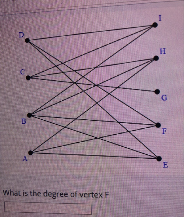 What is the degree of vertex F