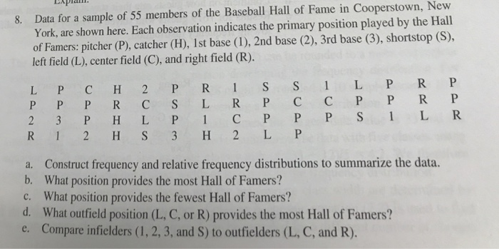 Data for a sample of 55 members of the Baseball Hall of Fame in Cooperstown, New York, are shown here. Each observation indicates the primary position played by the Hall of Famers: pitcher (P), catcher (H), Ist base (1), 2nd base (2), 3rd base (3), shortstop (S), left field (L), center field (C), and right field (R). 8. a. Construct frequency and relative frequency distributions to summarize the data. b. What position provides the most Hall of Famers? c. What position provides the fewest Hall of Famers? d. What outfield position (L, C, or R) provides the most Hall of Famers? e. Compare infielders (1,2, 3, and S) to outfielders (L, C, and R)