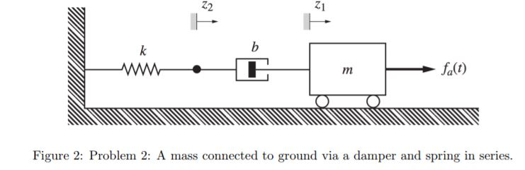 72 Z1 Figure 2: Problem 2: A mass connected to ground via a damper and spring in series.