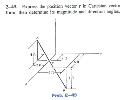 2-49. Express the position vector r in Cartesian vector form; then determine its magnitude and direction angles. 4 ft 2 ft 6 ft 2 ft 6 ft 4 ft Prob. 2-49