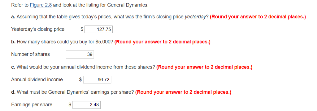 Refer to Figure 2.8 and look at the listing for General Dynamics. a. Assuming that the table gives todays prices, what was t