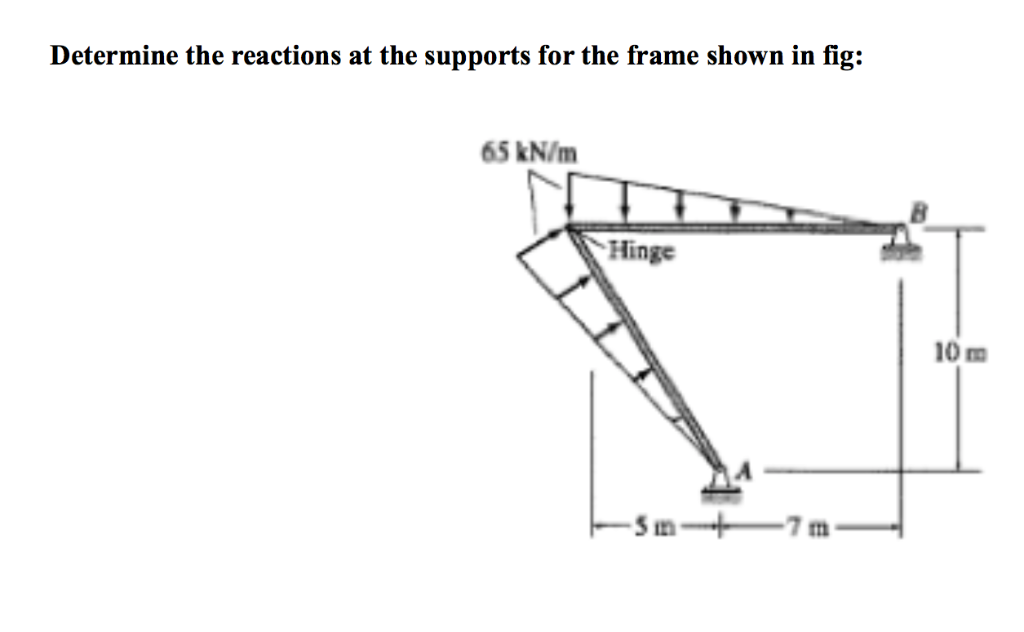 Determine the reactions at the supports for the frame shown in fig: 65 kN/m 8 Hinge 10 m
