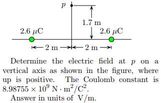 1.7 m 2.6 uC 2.6 uC Determine the electric field at p on a vertical axis as shown in the figure, where up is positive. The Co