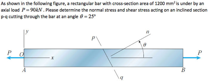 As shown in the following figure, a rectangular bar with cross-section area of 1200 mm2 is under by an axial load P-90kV. Please determine the normal stress and shear stress acting on an inclined section cutting through the bar at an angle θ-25°