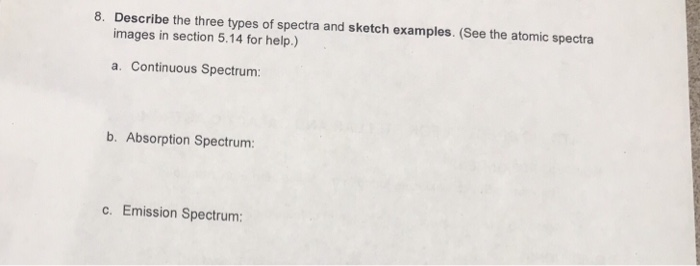 8. Describe the three types of spectra and sketch examples. (See the atomic spectra images in section 5.14 for help.) a. Cont