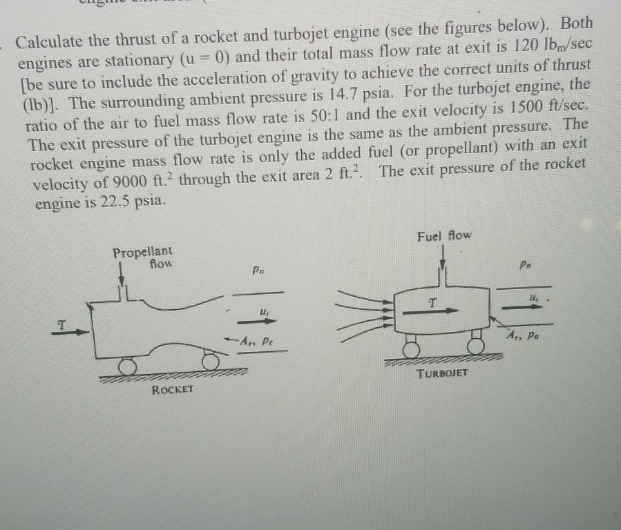 Calculate the thrust of a rocket and turbojet engine (see the figures below). Both engines are stationary (u 0) and their total mass flow rate at exit is 120 lbm/sec be sure to include the acceleration of gravity to achieve the correct units of thrust (Ib)]. The surrounding ambient pressure is 14.7 psia. For the turbojet engine, the ratio of the air to fuel mass flow rate is 50:1 and the exit velocity is 1500 ft/sec. The exit pressure of the turbojet engine is the same as the ambient pressure. The rocket engine mass flow rate is only the added fuel (or propellant) with an exit velocity of 9000 ft.2 through the exit area 2 ft.. The exit pressure of the rocket engine is 22.5 psia. Fuel flow Propellant now Pa Le lle Ae Pa TURBOJET ROCKET