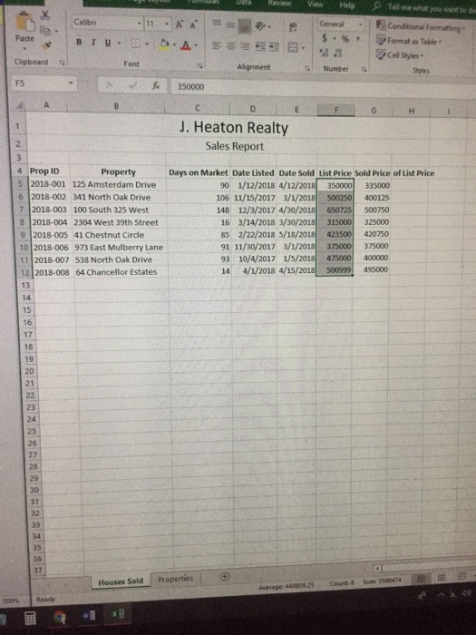 ll Review View Help Telmwhat you want to de ,General Paste $-% , Format as Table Cell Styles. Clipboard Font Alignment Number FS 350000 J. Heaton Realty Sales Report 4 Prop ID Property Days on Market Date Listed Date Sold List Price Sold Price of List Price 2018-001 125 Amsterdam Drive 6 2018-002 341 North Oak Drive 90 1/12/2018 4/12/2018 350000 335000 106 11/15/2017 3/1/2018 500250 400125 148 12/3/2017 4/30/2018 650725 500750 16 3/14/2018 3/30/2018 315000 325000 85 2/22/2018 5/18/2018 423500 91 11/30/2017 3/1/2018 375000 375000 93 10/4/2017 1/5/2018 000 400000 14 4/1/2018 4/15/2018 500999 49500 2018-003 100 South 325 West 8 2018-004 2304 West 39th Street 9 2018-005 41 Chestnut Circle 10 2018-006 973 East Mulberry Lane 2018-007 538 North Oak Drive 12 2018-008 64 Chancellor Estates 13 14 15 16 17 18 19 21 23 24 25 26 27 28 32 as 36 37 Houses Sold Properties|O Average: 445809 25 Count& Sum 3590474 100% Ready