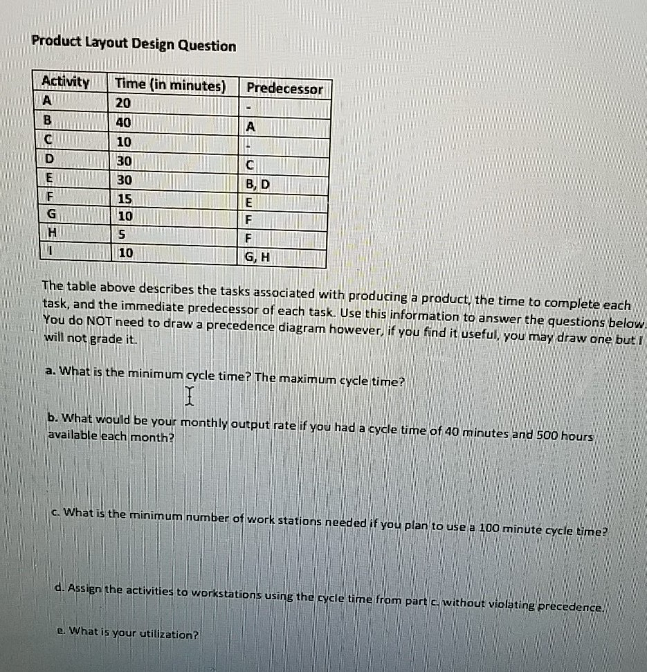 Product Layout Design Question Activity Time (in minutes) Predecessor 20 40 10 30 30 15 10 B, D 10 G, H The table above describes the tasks associated with producing a product, the time to complete each task, and the immediate predecessor of each task. Use this information to answer the questions below You do NOT need to draw a precedence diagram however, if you find it useful, you may draw one but I will not grade it a. What is the minimum cycle time? The maximum cycle time? b. What would be your monthly output rate if you had a cycle time of 40 minutes and 500 hours available each month? c. Whatis the minimum number of work stations needed if you plan to use a 100 minute cycdle time? d. Assign the activities to workstations using the cycle time from part c, without violating precedence d. Assign the activities to workstations using the cycle time from part e without violating precedence e. What is your utilization?