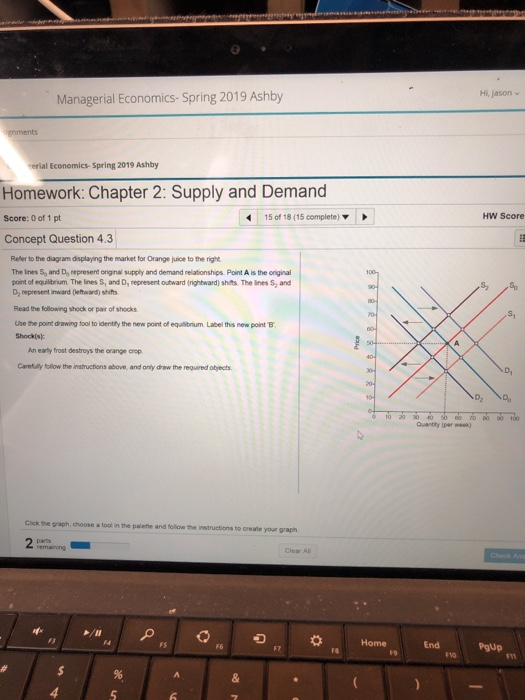 Hi, jason Managerial Economics-Spring 2019 Ashby erial Economics- Spring 2019 Ashby Homework: Chapter 2: Supply and Demand Score: 0 of 1 pt 150118 (15 complete) ▼ HW Score Concept Question 4.3 Refer to the diagram displaying the market for Orange juice to the right The Ines Sp and D, represent original supply and demand rellationships. Point A is the oniginal point of equilibrium The lines S, and D, represent outward (rightward) shits. The lines S, and o, represent rward 0rftwaren shifts Read the following shock or pair of shocks S1 Use the point drawing tool to identfy the new point of equilibrium Label this new point B Shockis An early frost destroys the orange crop Carefully follow the instructions above, and only drew the required objects D, Ouantity (per week) Click the graph, chooseatool in the palethe and folow the instructions to create your graph /n Home End F6 F10