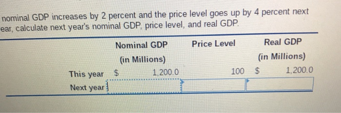nominal GDP ear, calculate next years nominal GDP, price level, and real GDP increases by 2 percent and the price level goes up by 4 percent next Nominal GDP (in Millions) $ Price Level Real GDP (in Millions) 1.200.0 This year Next year 100 $ 1,200.0
