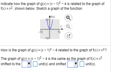 Indicate how the graph of g(x) (x-1)2 -4 is related to the graph of f(x)=x2, shown below. Sketch a graph of the function. fx)