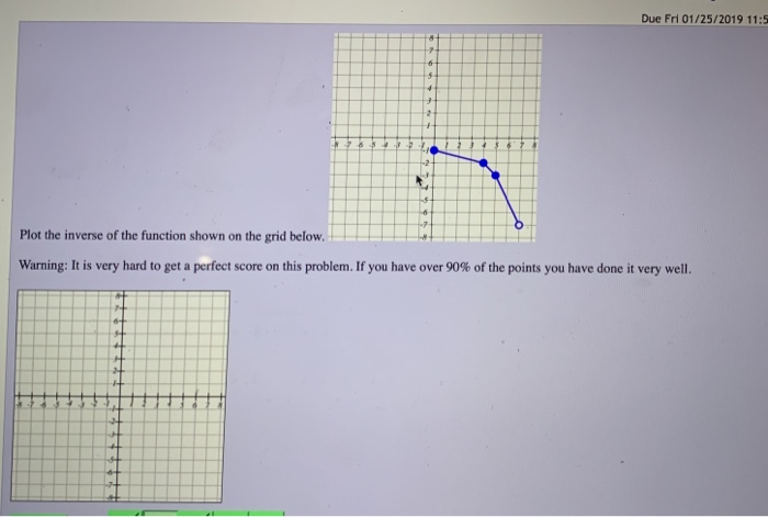 Due Fri 01/25/2019 11:5 Plot the inverse of the function shown on the grid below Warning: It is very hard to get a perfect score on this problem. If you have over 90% of the points you have done it very well
