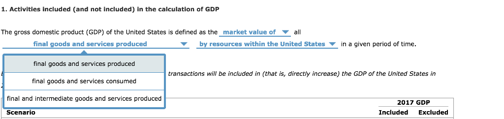 1. Activities included (and not included) in the calculation of GDP The gross domestic product (GDP) of the United States is defined as the market value of ▼ all final goods and services produced final goods and services produced final goods and services consumed by resources within the United States in a given period of time. transactions will be included in (that is, directly increase) the GDP of the United States in final and intermediate goods and services produced 2017 GDP Scenario Included Excluded
