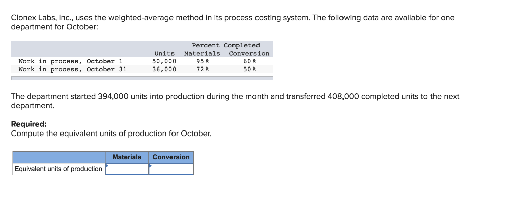 Clonex Labs, Inc., uses the weighted-average method in its process costing system. The following data are available for one d