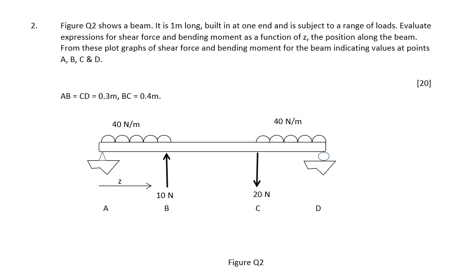Figure Q2 shows a beam. It is 1m long, built in at one end and is subject to a range of loads. Evaluate expressions for shear force and bending moment as a function of z, the position along the beam. From these plot graphs of shear force and bending moment for the beam indicating values at points A, B, C & D. 2. 120] AB CD 0.3m, BC 0.4m 40 N/m 40 N/m 10 N 20 N Figure Q2