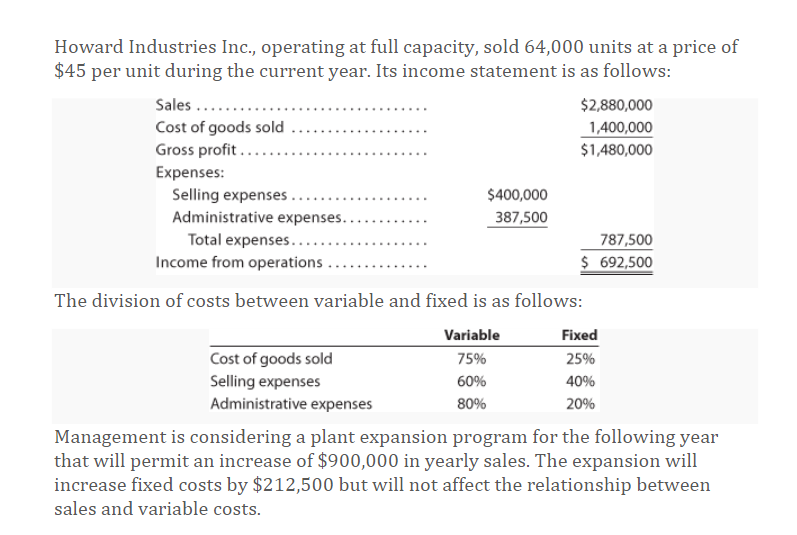 Howard Industries Inc., operating at full capacity, sold 64,000 units at a price of $45 per unit during the current year. Its income statement is as follows $2,880,000 1,400,000 $1,480,000 Expenses 400,000 387,500 787,500 692,500 Income from operations The division of costs between variable and fixed is as follows Cost of goods sold Selling expenses Administrative expenses Variable 75% 60% 80% Fixed 25% 40% 20% Management is considering a plant expansion program for the following year that will permit an increase of $900,000 in yearly sales. The expansion will increase fixed costs by $212,500 but wil not affect the relationship between sales and variable costs