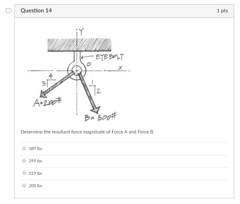 DQuestion 14 2 A 2p0t 3 개 Determine the resultant force magnitude of Force A and Force B 389 lbs O 299 lbs O 229 lbs O 200 lbs