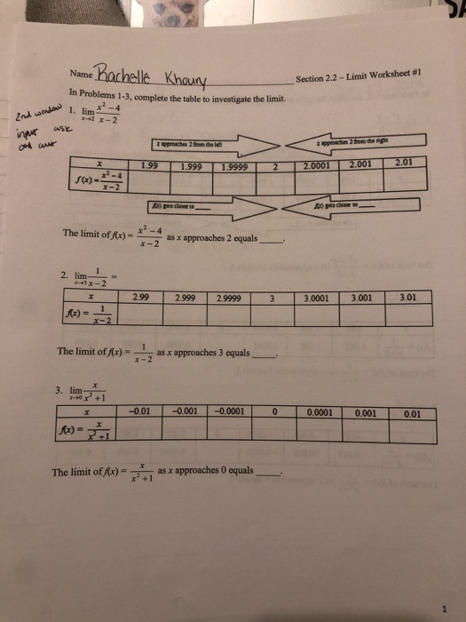 Name hachelle Khauny In Problems 1-3, complete the table to investigate the limit. Section 2.2-Limit worksheet #1 2nよw as匕 innr 여aur x-4 x -2 The limit off(x)--asx approaches 2 equals 2. limx-2 = 1 -3-13 0001-13.001 x 299 2.999 2.9999 301. fo) =- The limit ofrr)-x-2 as x approaches 3 equals- 3. lim1 0000010001001 -001 | -0001 |-0.0001 The limit oftr-Frī as x approaches ocquals-- x +1