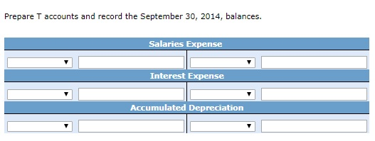 Prepare T accounts and record the September 30, 2014, balances. is d Salaries Expense Interest Expense Accumulated Depreciation