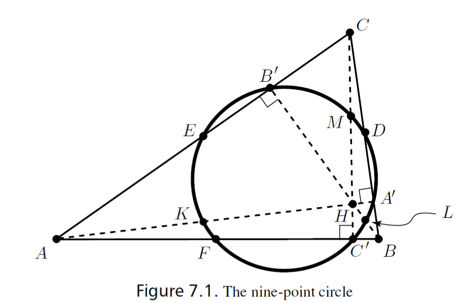 C B Figure 7.1. The nine-point circle