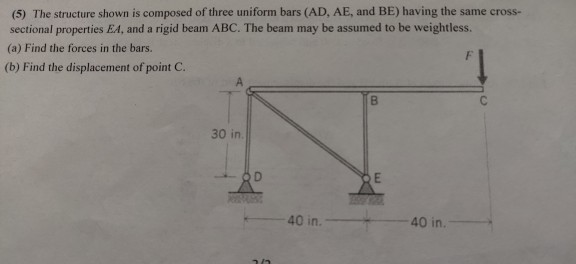 (5) The structure shown is composed of three uniform bars (AD, AE, and BE) having the same cross- sectional properties EA, an