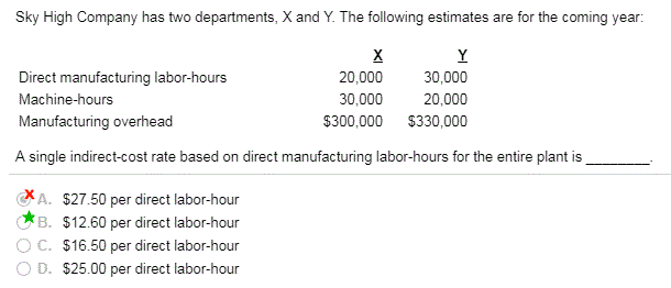 Sky High Company has two departments, X and Y. The following estimates are for the coming year: 20,000 Direct manufacturing labor-hours Machine-hours Manufacturing overhead A single indirect-cost rate based on direct manufacturing labor-hours for the entire plant is 30,000 0.000 20,000 $300,000 $330,000 A. $27.50 per direct labor-hour dB. $12.60 per direct labor-hour C. $16.50 per direct labor-hour D. $25.00 per direct labor-hour