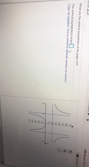 HW Score: 80% 0.0.2 What are the vertical asymptotes of the graph of ? The vertical asymptote(s)is/are (Type an equation. Use