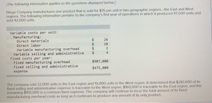 (The following information applies to the questions displayed below) Diego Company manufactures one product that is sold for s76 per unit in two geographic regions the East and West sdo oing infomation pertains to the companys tist year of operations in which it produced 47.000 units and 42,000 units. Variable costs per unit: Manufacturing: Direct materials Direct labor Variable manufacturing overhead S 26 $10 Variable selling and administrative4 $987,000 $475,ee0 Fixed costs per year: Fixed manufacturing overhead Fixed selling and administrative expense The company sold 32,000 units in the East region and 10,000 units in the West region. It determined that $210,000 of its fixed selling and administrative expense is traceable to the West region, $160.000 is traceable to the East region, and the remaining $105.000 is a common fixed expense. The company will continue to incur the total amount of its fixed g overhead costs as long as it continues to produce any amount of its only product.