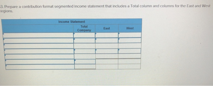 3. Prepare a contribution format segmented income statement that includes a Total column and columns for the East and West regions Income Statement Total Company East West