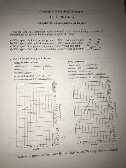 Geography 1: Physical Geography Lab #1 (20 Points) Chapter 2: Seasons and Solar Energy 1. Use the wind-chill table/chart loca