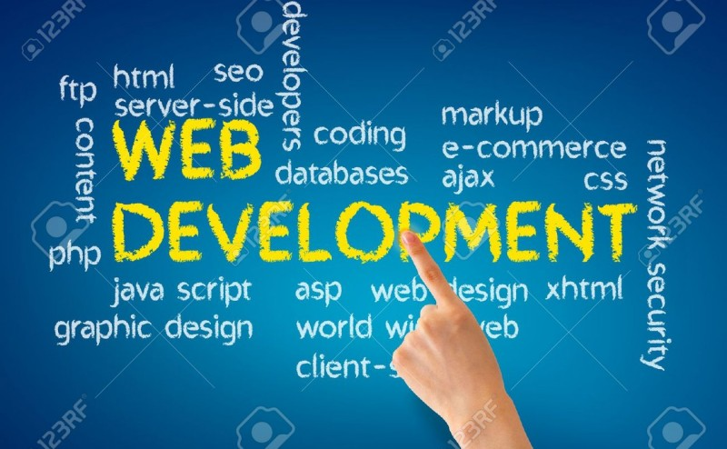 fto html seo p srver-side coding markup databases 0 DEVELORMENT e-commerce ajaxcsS php java script asp web tesign xhtml graphic design world eb client-