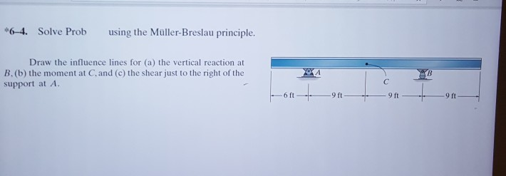 *6-4. Solve Prob using the Müller-Breslau principle. Draw the influence lines for (a) the vertical reaction at B. (b) the mom