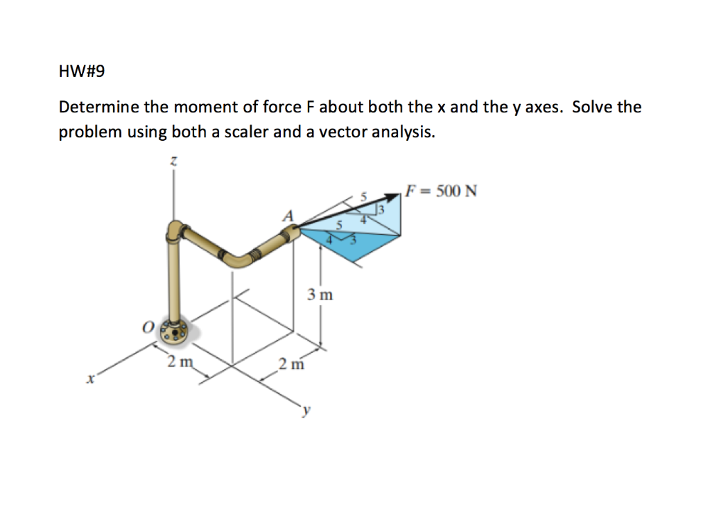 HW #9 Determine the moment of force F about both the x and the y axes. Solve the problem using both a scaler and a vector ana