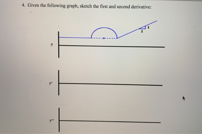 4. Given the following graph, sketch the first and second derivative: y